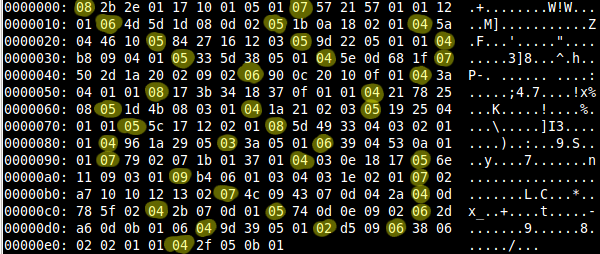 Gist-telaviv-password-data.png