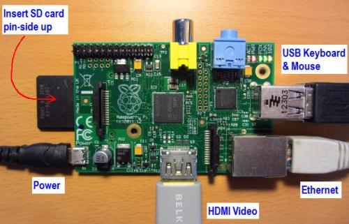 Raspberry Pi - Fixme ch